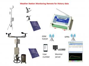 China GSM GPRS weather station monitoring wind speed wind direction data logger S262 on sale