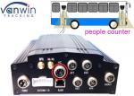 Les gens parent la surveillance mobile de double courant de la télévision en circuit fermé DVR 3G GPS de HD