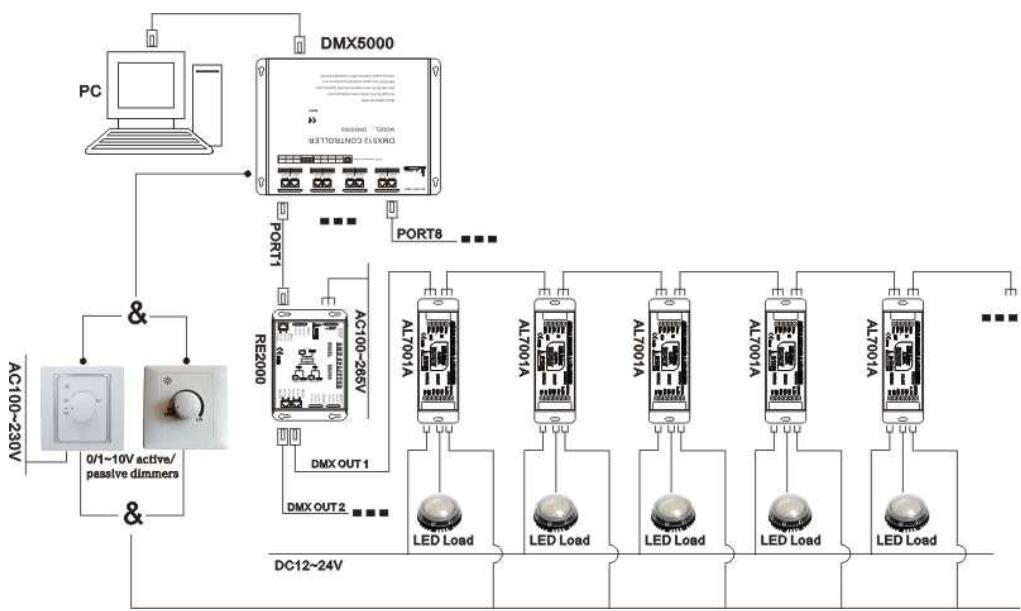 V Wiring Diagram System Driving on bridge wiring diagram, pwm wiring diagram, fluorescent wiring diagram, pulse wiring diagram, thermistor wiring diagram, light wiring diagram, potentiometer wiring diagram, 4 20ma wiring diagram, modbus wiring diagram, thermocouple wiring diagram, canopen wiring diagram, rs-232 wiring diagram, dry contact wiring diagram, pt100 wiring diagram, rtd wiring diagram, pnp wiring diagram, analog wiring diagram, rs485 wiring diagram, pressure wiring diagram, npn wiring diagram,