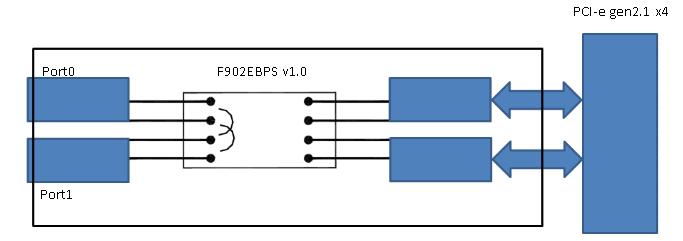 F902Ebypass-1.png