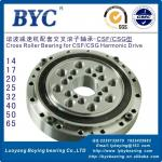 BCSF/BCSG/BSHF/BSHG Cross Roller Bearing for Harmonic Drive Gear Reducer