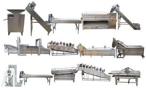 China Automatic Potato Chips Production Line on sale