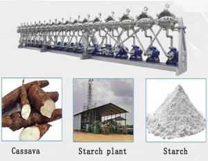 China Cassava Starch Processing Plant on sale