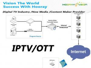China Dispositivo móvil de Android STB de la ayuda de la solución H.265 del híbrido DVB IPTV OTT de la nube de Internet on sale