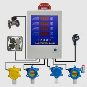 China Wall Mounted Central Gas Control Panel High Accuracy And High Intelligence on sale