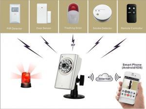 China Wifi Alarm Linkage IP Camera System Wifi Alarm System on sale