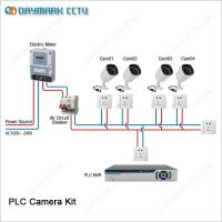 Easy Installation Outdoor waterproof 4CH Power line communication PLC nvr kit