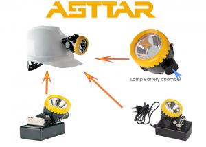 China Miners lamp manufacturers LED cordless miner cap lamp KL1.2Ex with ATEX for underground coal mine on sale