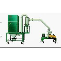WFJ Series spraying inner roller integrated Fine Grinder Pharmaceutical Machines