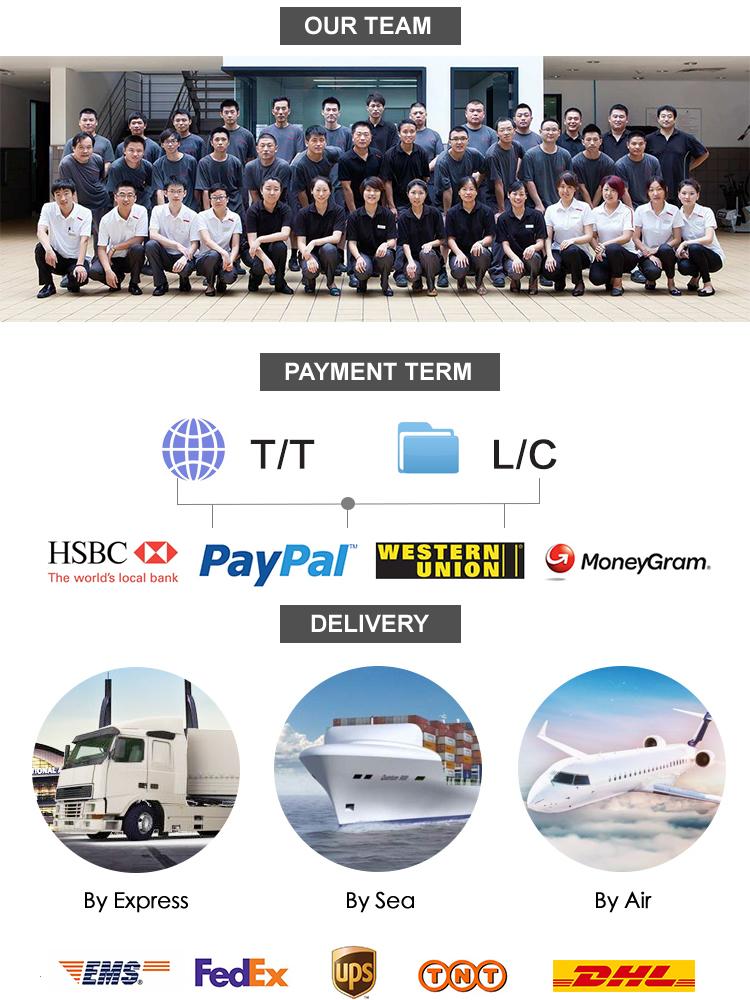 Company profiles4
