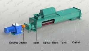 China Medium Scale Metallurgy Machinery 25t/h Double Shaft Mixer on sale