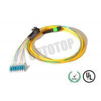 8 Core Fiber Optic Cable