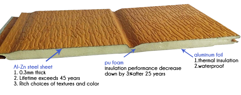 Ce Approval Decorative Insulation Panel For Exterior Wall