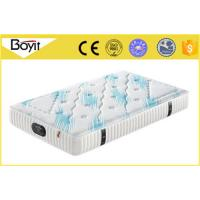 POCKET SPRINGS MATTRESS WITH MUSIC