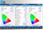 Hand-held LED Light UV Spectrophotometer for CRI, CCT, Wavelength, Irradiance Testing