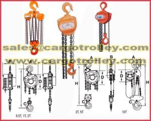 China Hand chain blocks price list on sale