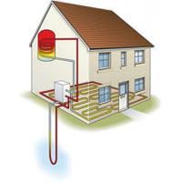 China Geothermal water source heat pump on sale