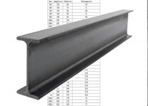 China Steel Wide Standard I Beam , YB/T5047-2000 Building Steel Beams For Mine Road on sale