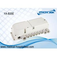 control box for linear actuator, control box for linear actuator