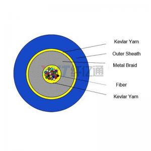 China Durable Indoor Armored Fiber Cable , Fiber Optic Data Cable ISO9001 Approval on sale