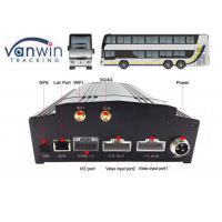 8 channel car security dvr recorder Built-In 3G / 4G / WIFI / G-Sensor DVR System for Bus
