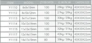 Quality Y1110-Matt 3 way trigeminal Y hex key wrench 8/9/10/12/14/17mm Hexagonal Hex Socket Wrench for sale