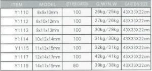 Quality Y1110E-Matt 3 way trigeminal Y hex key wrench 8/9/10/12/17mm Hexagonal Hex for sale