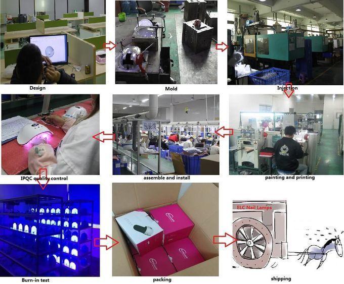30 Pieces Beads UV LED Nail Lamp Manicure Machine 48 Watt Quick Dry Long Lifespan