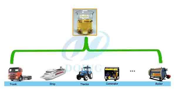 diesel fuel application