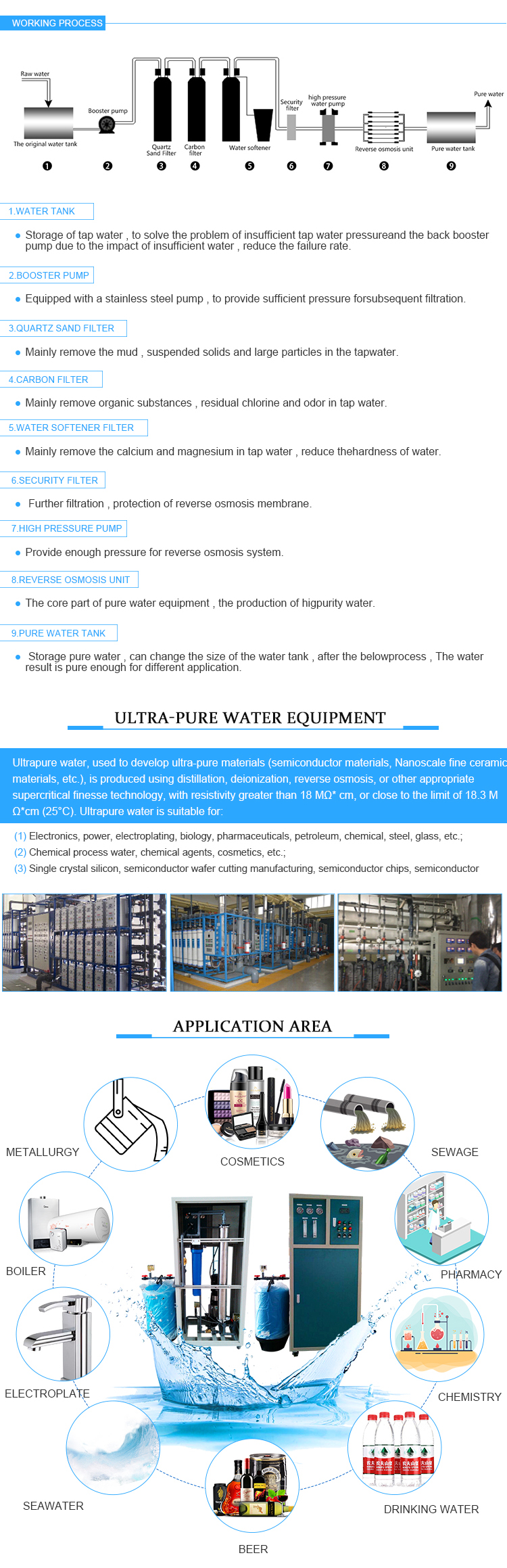 Pact Mercial Reverse Osmosis Equipment Ro Water