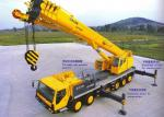 Extended Streamline Boom Hydraulic Mobile Crane 100 Tons QY100K-I
