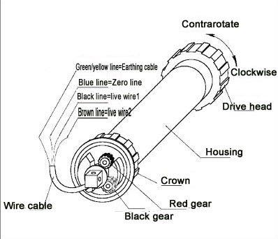 Gm59s 6015 Roller Blind Motor For Sale