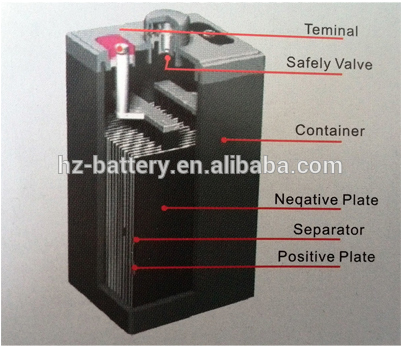 Factory supply directly deep cycle solar batterry 12v 200ah inverter battery
