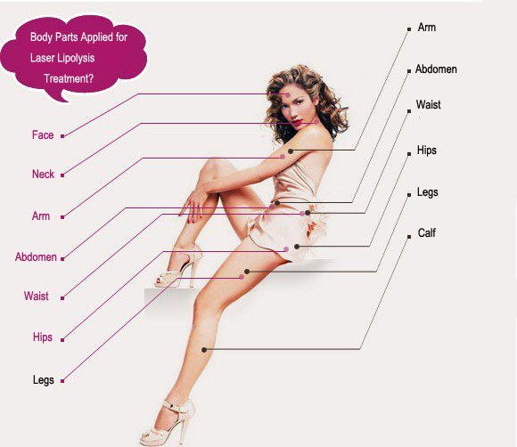 body slimming ;body sculping ; body shaping ;fat reduction ;losing weight.jpg