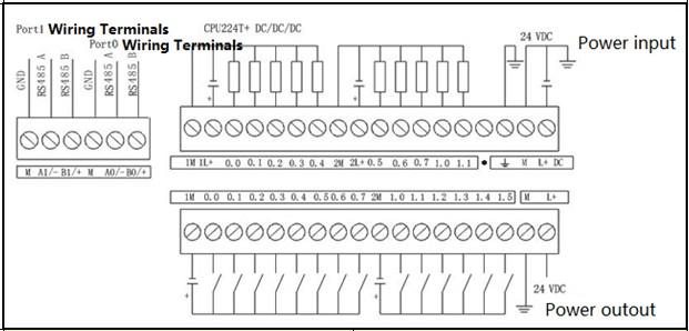 Siemens plc wiring diagram wire data siemens plc wiring diagram wiring diagram rh komagoma co siemens plc wiring diagram pdf siemens s7 asfbconference2016 Images