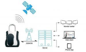 China 3G Smart FRID NFC Fleet Management GPS Tracker For Logistic Vehicle on sale