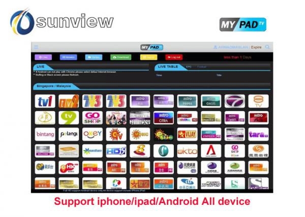 500+ Vod Iptv Apk Subscription Unbind Automatically Updated