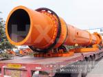 China H series rotary dryer wholesale