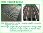 High Temperature Refractory Silicon Carbide Roller Used in Kiln Furniture