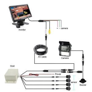 China vehicle surveillance Cameras Vedio parking assist sensors for trucks on sale