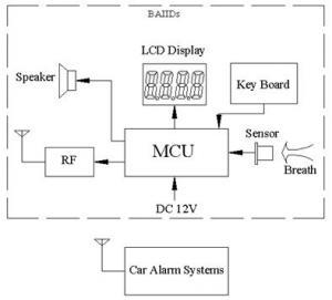 China design of Breath Alcohol Ignition Interlock Device system 6571B on sale