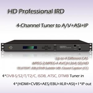 China 4-Channel HD Professional IRD DVB-C TO UDP/IP 6MPTS/128SPTS 4*HDMI Output RIH1304_IP on sale
