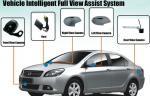 Система камеры автоматически реверсирующего устройства наведения стоянки АВМ с ДВР для КИА СпорТаге, специфической модели