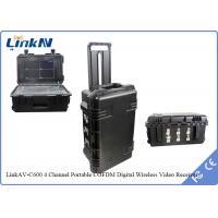 PAL / NTSC Wireless Hdmi Video Transmitter N Female RF Interface