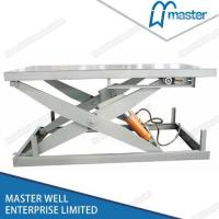 China Electrohydraulic dock leveller with flap/ logistic use automatic dock leveller on sale
