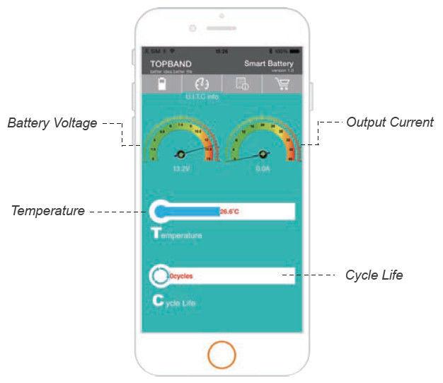 Lifepo4-12V-100Ah-Deep-cycle-battery