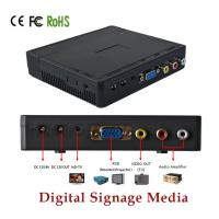 Battery Powered Electronic Advertising Display Screen Media Player TV Box