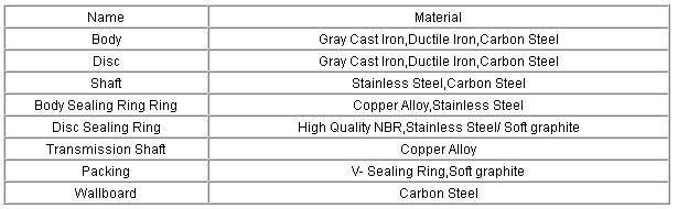 hydraulic-valve-6