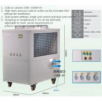 25000W Commercial Portable Air Conditioning, 85300BTU Spot coolers