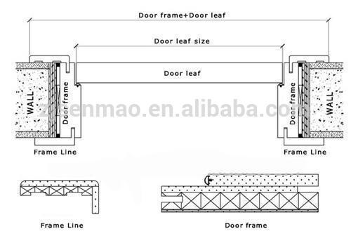 Comercial cheap PVC interior wooden door for sale – PVC door ...